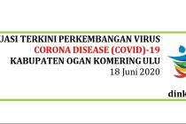 Situasi Perkembangan Covid-19 di Kab. OKU per Tanggal 18 Juni 2020
