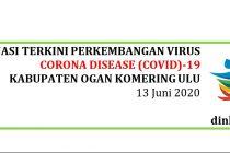 Situasi Perkembangan Covid-19 di Kab. OKU per Tanggal 13 Juni 2020
