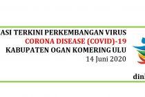 Situasi Perkembangan Covid-19 di Kab. OKU per Tanggal 14 Juni 2020